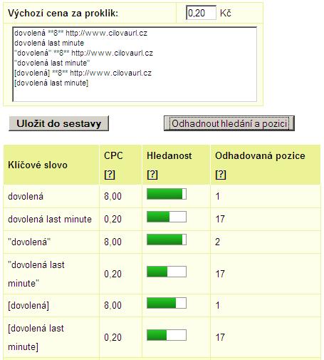Ukázka odhadu pozice inzerátu na konkrétní slovo