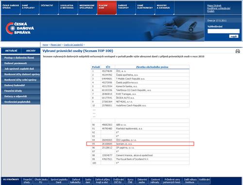 Daně - screenshot z webu daňové správy
