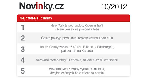 Skokani - Novinky.cz