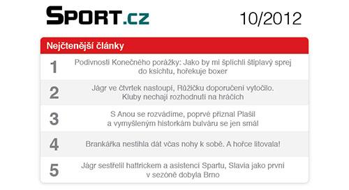 Skokani - Sport.cz