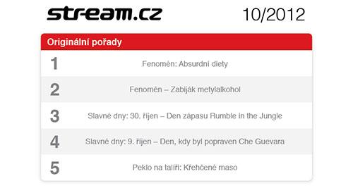 Skokani - Stream.cz