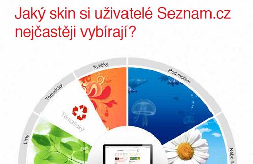 Skni Seznam.cz