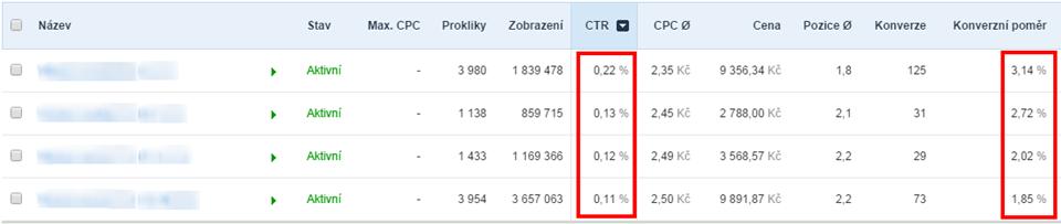 Příklad správně segmentovaných seznamů uživatelů