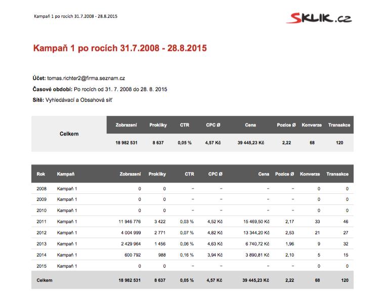 Ukázka PDF vygenerovaného z XLSX přehledu