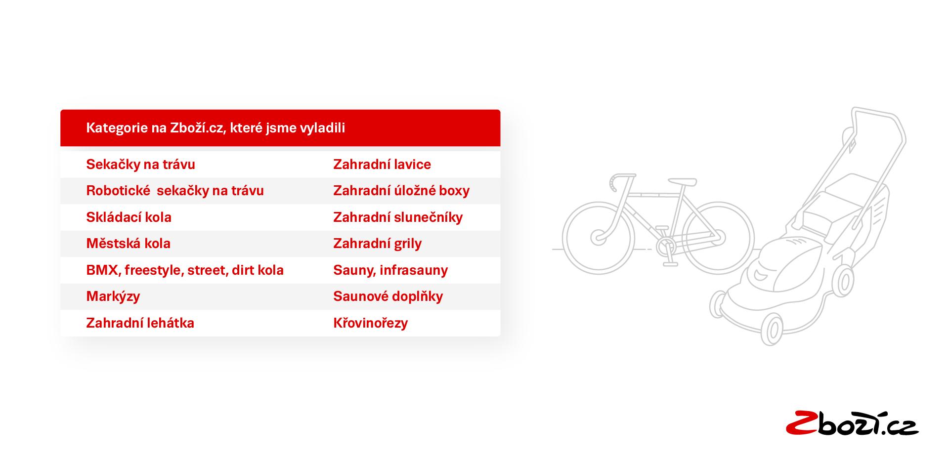 Vyladěné kategorie na Zboží.cz v dubnu – Blog Seznam.cz 4c077ad79b9
